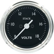 STACK Classic Professional Stepper Motor Voltmeter